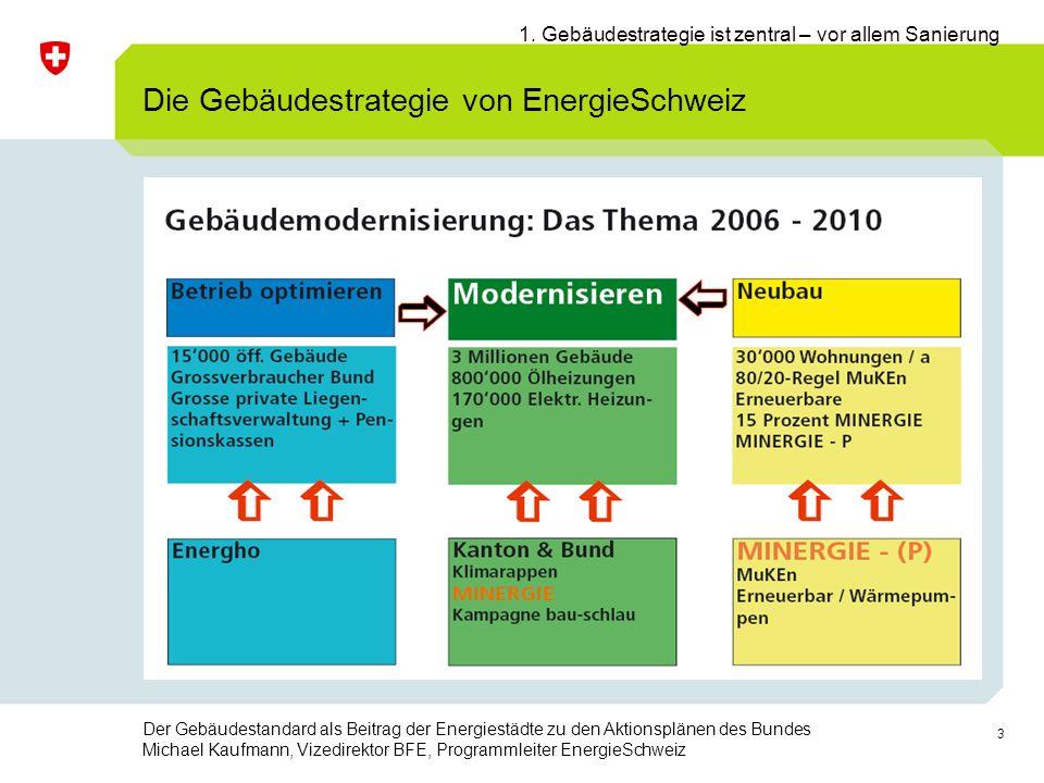 3 Der Gebäudestandard als Beitrag der Energiestädte zu den Aktionsplänen des Bundes Michael Kaufmann, Vizedirektor BFE, Programmleiter EnergieSchweiz Die Gebäudestrategie von EnergieSchweiz 1.