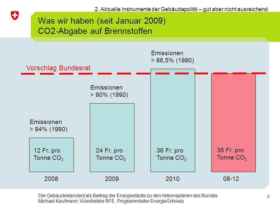 8 Der Gebäudestandard als Beitrag der Energiestädte zu den Aktionsplänen des Bundes Michael Kaufmann, Vizedirektor BFE, Programmleiter EnergieSchweiz Was wir haben (seit Januar 2009) CO2-Abgabe auf Brennstoffen 12 Fr.