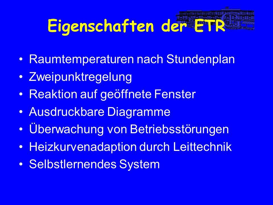 Eigenschaften der ETR Raumtemperaturen nach Stundenplan Zweipunktregelung Reaktion auf geöffnete Fenster Ausdruckbare Diagramme Überwachung von Betrie