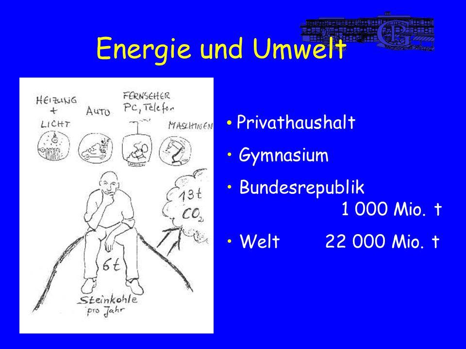 Energieanalyse