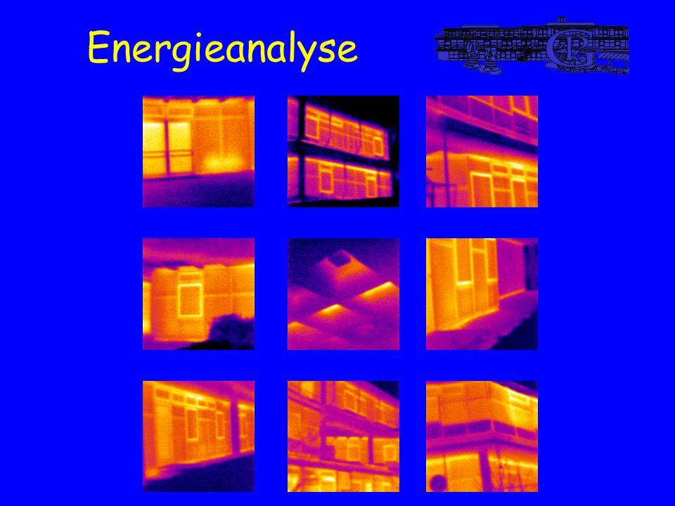 Öko-Schulinitiative Landkreis Fürstenfeldbruck Brennstoff / Fernwärme Elektroenergie Lüftungswärme Solarenergie Transmissionswärme Personenwärme Warmwasser = 45.000 EUR/a 3.000.000 kWh/a = 300 Haushalte = 30.000 EUR/a 380.000 kWh/a = 100 Haushalte K.