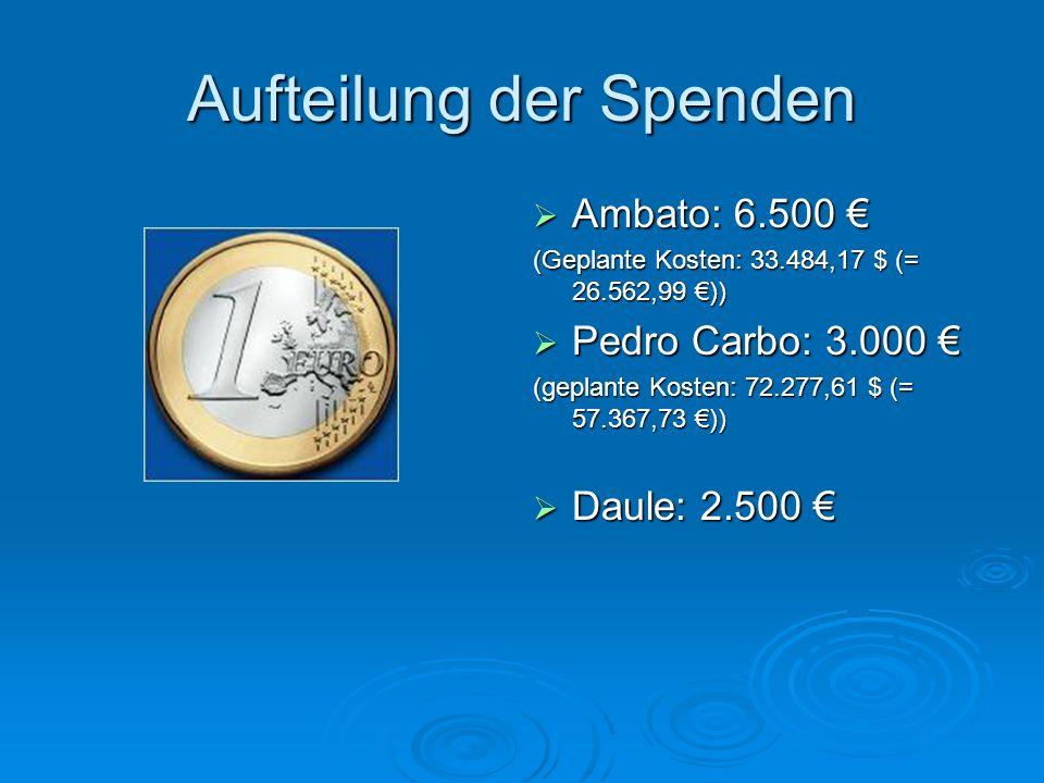 Aufteilung der Spenden Ambato: 6.500 Ambato: 6.500 (Geplante Kosten: 33.484,17 $ (= 26.562,99 )) Pedro Carbo: 3.000 Pedro Carbo: 3.000 (geplante Koste