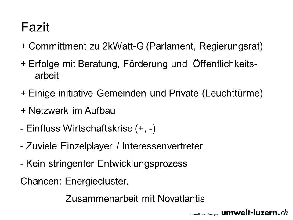 Fazit + Committment zu 2kWatt-G (Parlament, Regierungsrat) + Erfolge mit Beratung, Förderung und Öffentlichkeits- cccarbeit + Einige initiative Gemein
