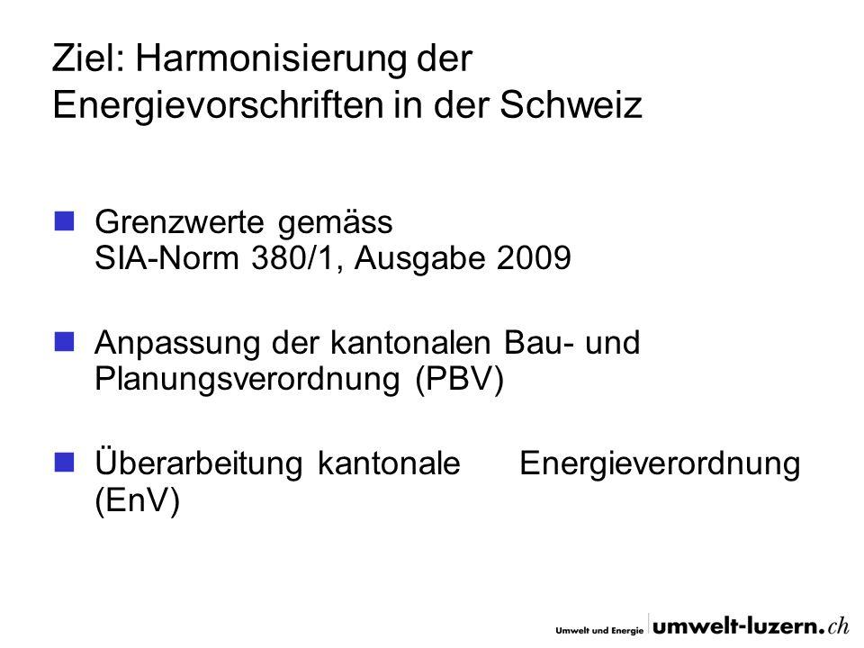 Ziel: Harmonisierung der Energievorschriften in der Schweiz Grenzwerte gemäss SIA-Norm 380/1, Ausgabe 2009 Anpassung der kantonalen Bau- und Planungsv