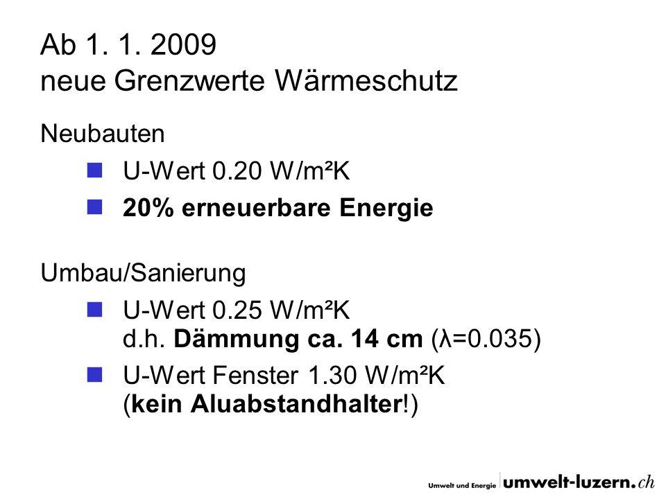 Ab 1. 1. 2009 neue Grenzwerte Wärmeschutz Neubauten U-Wert 0.20 W/m²K 20% erneuerbare Energie Umbau/Sanierung U-Wert 0.25 W/m²K d.h. Dämmung ca. 14 cm