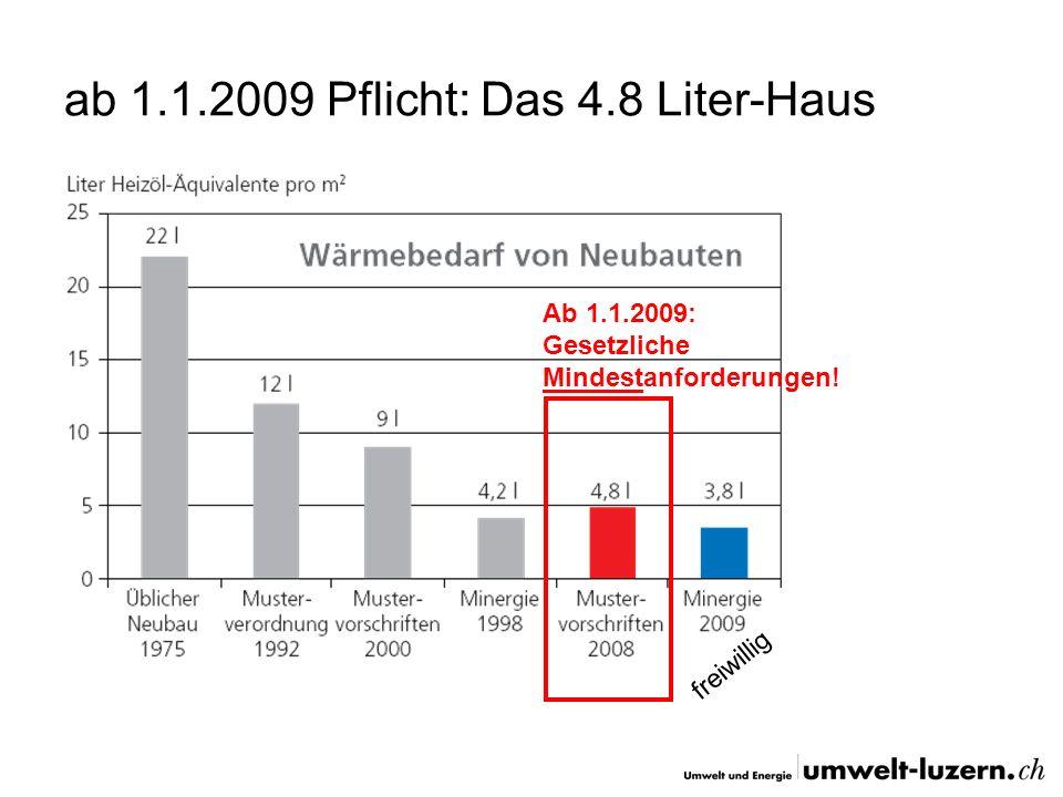 ab 1.1.2009 Pflicht: Das 4.8 Liter-Haus Ab 1.1.2009: Gesetzliche Mindestanforderungen! freiwillig