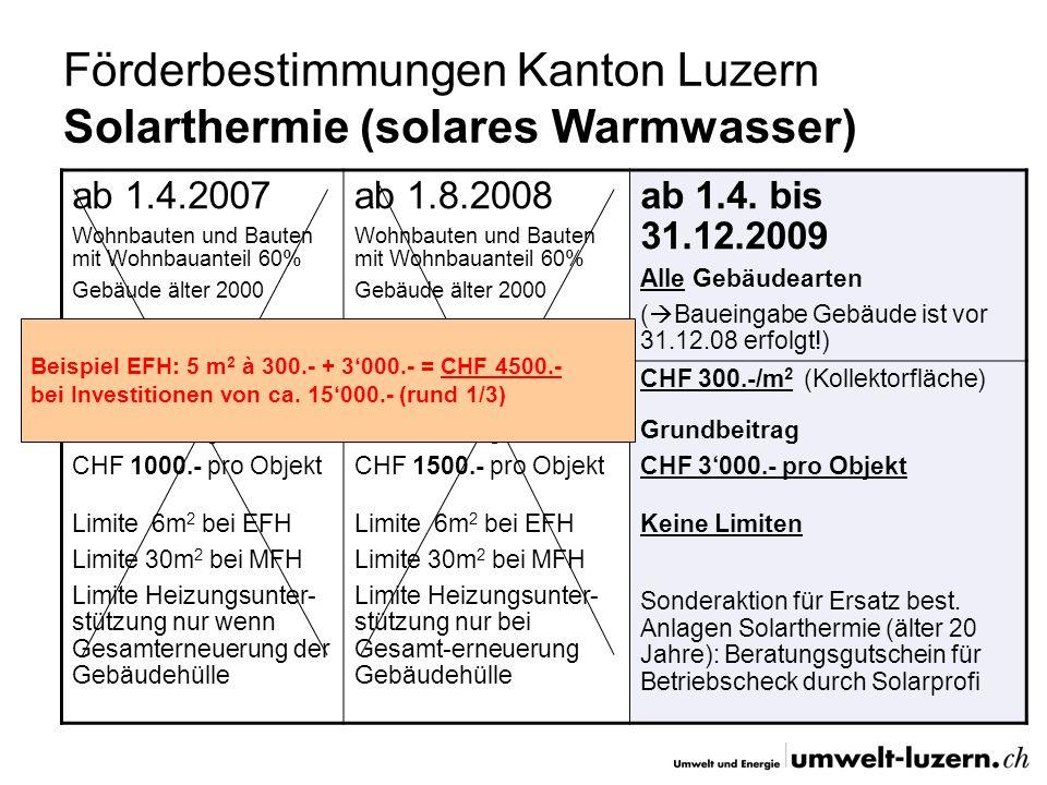 Förderbestimmungen Kanton Luzern Solarthermie (solares Warmwasser) ab 1.4.2007 Wohnbauten und Bauten mit Wohnbauanteil 60% Gebäude älter 2000 ab 1.8.2