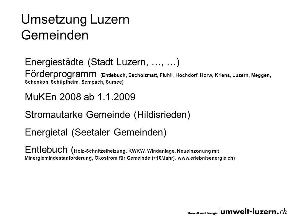 Umsetzung Luzern Private Minergie-P- Neubauten (Vogelwarte Sempach, CKW-Verwaltungsgebäude Emmen) Minergie-Fachbaute (Messhalle Luzern) Swiss Farmer Power (65 TJ (18 Mio.