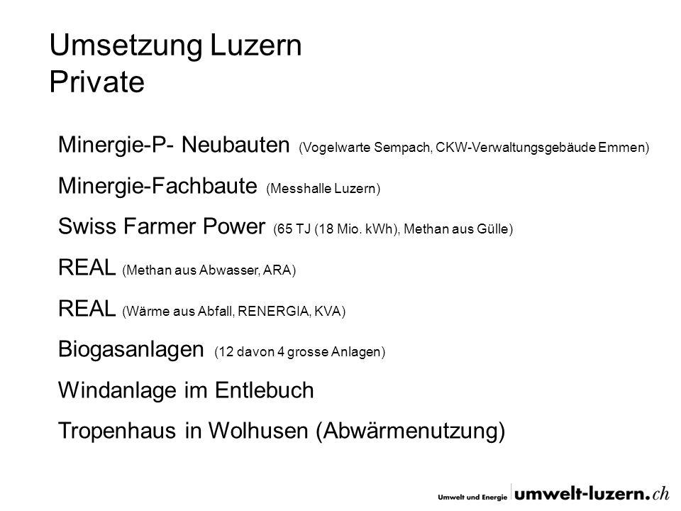 Umsetzung Luzern Private Minergie-P- Neubauten (Vogelwarte Sempach, CKW-Verwaltungsgebäude Emmen) Minergie-Fachbaute (Messhalle Luzern) Swiss Farmer P