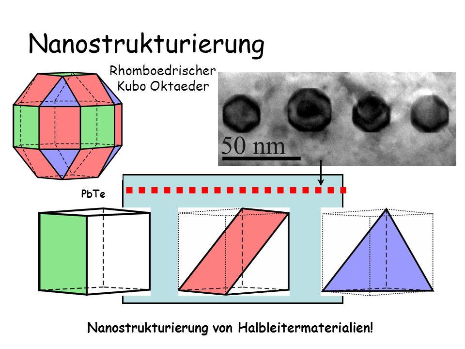 Nanostrukturierung Nanostrukturierung von Halbleitermaterialien! PbTe CdTe Rhomboedrischer Kubo Oktaeder