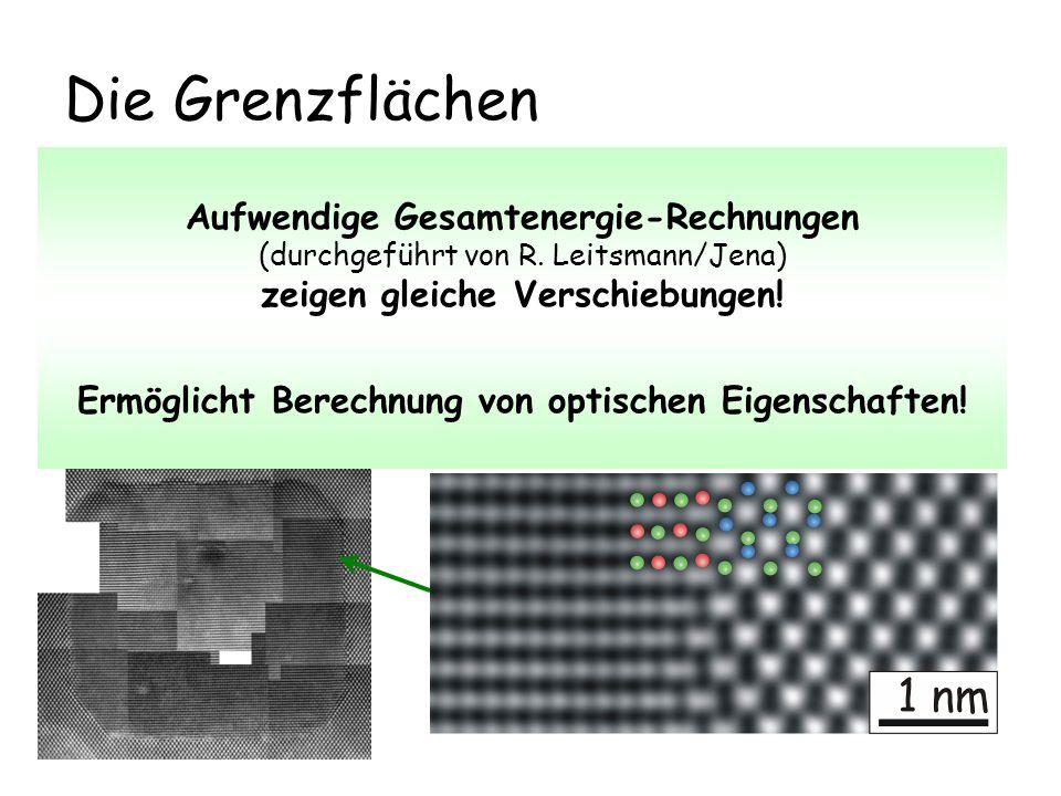 Die Grenzflächen Die zwei Kristallgitter sind um 0,04nm versetzt! Einzelne Atome sind verschoben um die Kristallbindungen zu erfüllen! Aufwendige Gesa