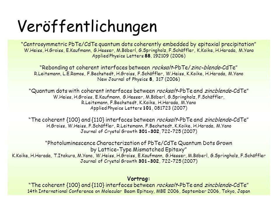 Veröffentlichungen Centrosymmetric PbTe/CdTe quantum dots coherently embedded by epitaxial precipitation W.Heiss, H.Groiss, E.Kaufmann, G.Hesser, M.Bö