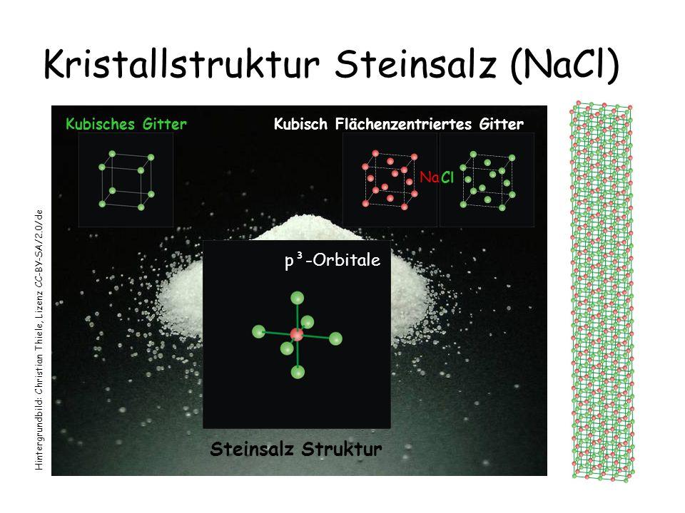 Kristallstruktur Steinsalz (NaCl) Kubisches GitterKubisch Flächenzentriertes Gitter NaCl Steinsalz Struktur Hintergrundbild: Christian Thiele, Lizenz