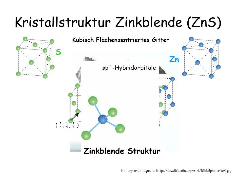 Kristallstruktur Zinkblende (ZnS) Zinkblende Struktur Kubisch Flächenzentriertes Gitter Zn S Hintergrundbildquelle: http://de.wikipedia.org/wiki/Bild: