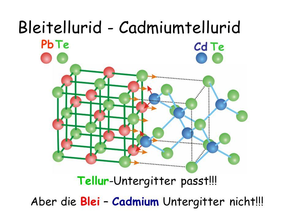 Bleitellurid - Cadmiumtellurid PbTe CdTe Tellur-Untergitter passt!!! Aber die Blei – Cadmium Untergitter nicht!!!