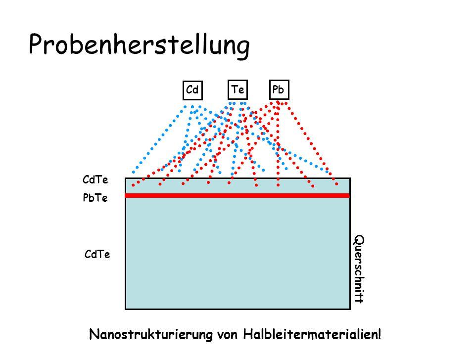 Probenherstellung Nanostrukturierung von Halbleitermaterialien! PbTe CdTe CdTePb Querschnitt