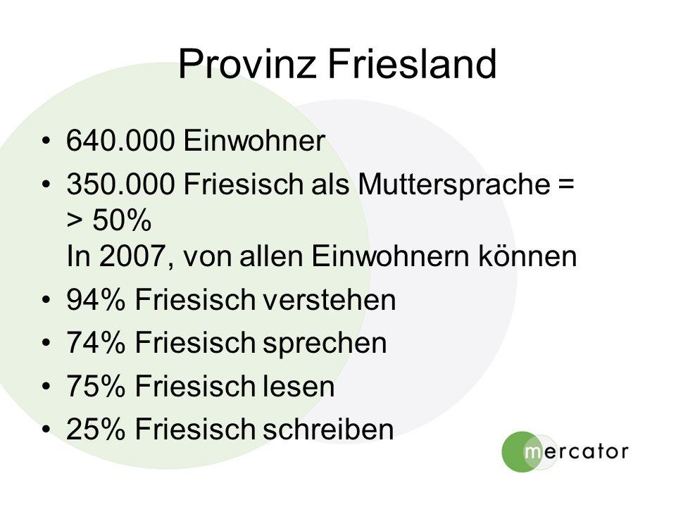 Provinz Friesland 640.000 Einwohner 350.000 Friesisch als Muttersprache = > 50% In 2007, von allen Einwohnern können 94% Friesisch verstehen 74% Friesisch sprechen 75% Friesisch lesen 25% Friesisch schreiben