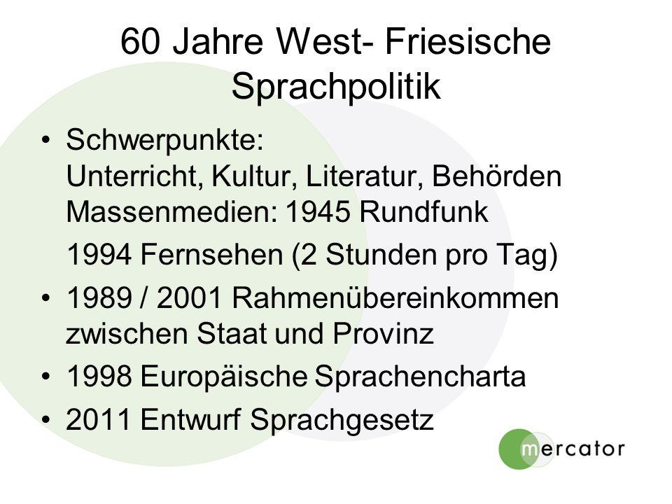 60 Jahre West- Friesische Sprachpolitik Schwerpunkte: Unterricht, Kultur, Literatur, Behörden Massenmedien: 1945 Rundfunk 1994 Fernsehen (2 Stunden pr