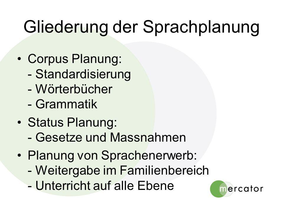Gliederung der Sprachplanung Corpus Planung: - Standardisierung - Wörterbücher - Grammatik Status Planung: - Gesetze und Massnahmen Planung von Sprachenerwerb: - Weitergabe im Familienbereich - Unterricht auf alle Ebene