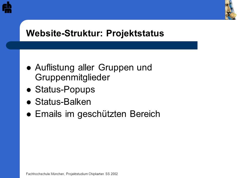Fachhochschule München, Projektstudium Chipkarten SS 2002 Website-Struktur: Projektstatus Auflistung aller Gruppen und Gruppenmitglieder Status-Popups