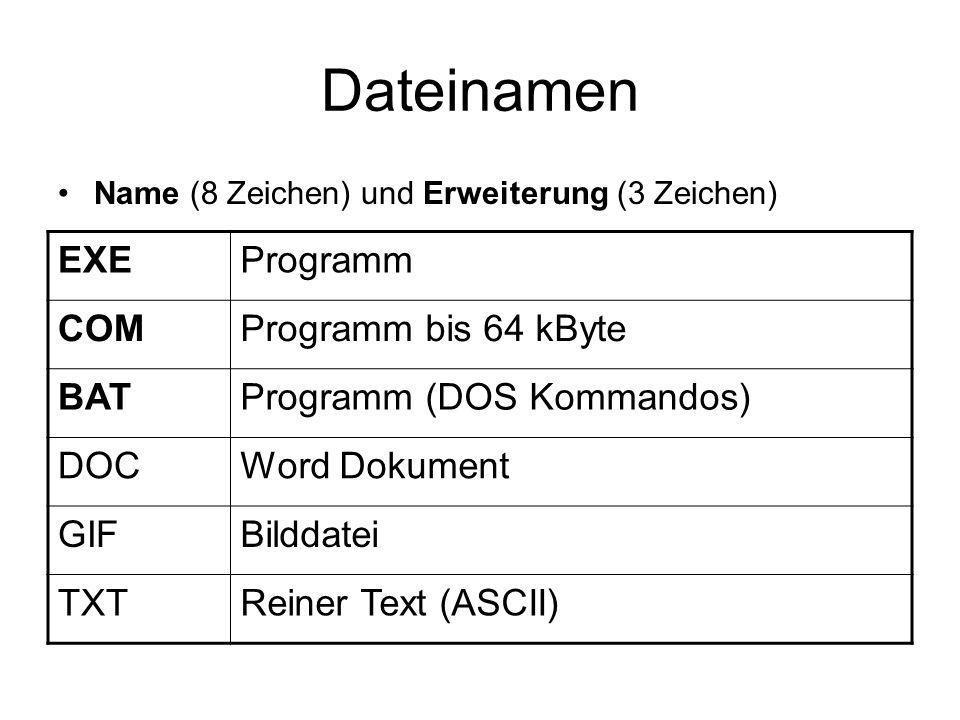 Dateinamen Name (8 Zeichen) und Erweiterung (3 Zeichen) EXEProgramm COMProgramm bis 64 kByte BATProgramm (DOS Kommandos) DOCWord Dokument GIFBilddatei TXTReiner Text (ASCII)