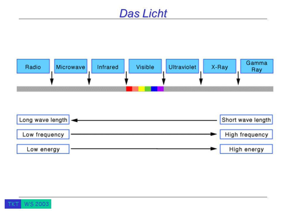 TKTWS 2003 Das Licht