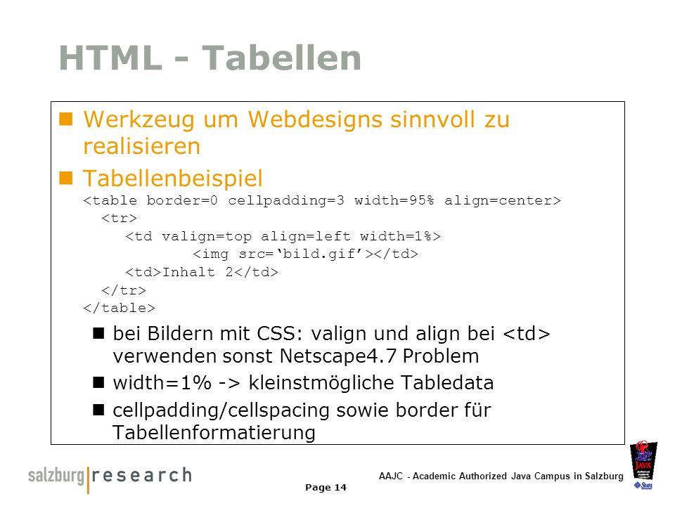 AAJC - Academic Authorized Java Campus in Salzburg Page 14 HTML - Tabellen Werkzeug um Webdesigns sinnvoll zu realisieren Tabellenbeispiel Inhalt 2 be