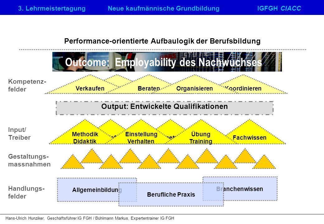 3. LehrmeistertagungNeue kaufmännische GrundbildungIGFGH CIACC Hans-Ulrich Hunziker, Geschäftsführer IG FGH / Bühlmann Markus, Expertentrainer IG FGH