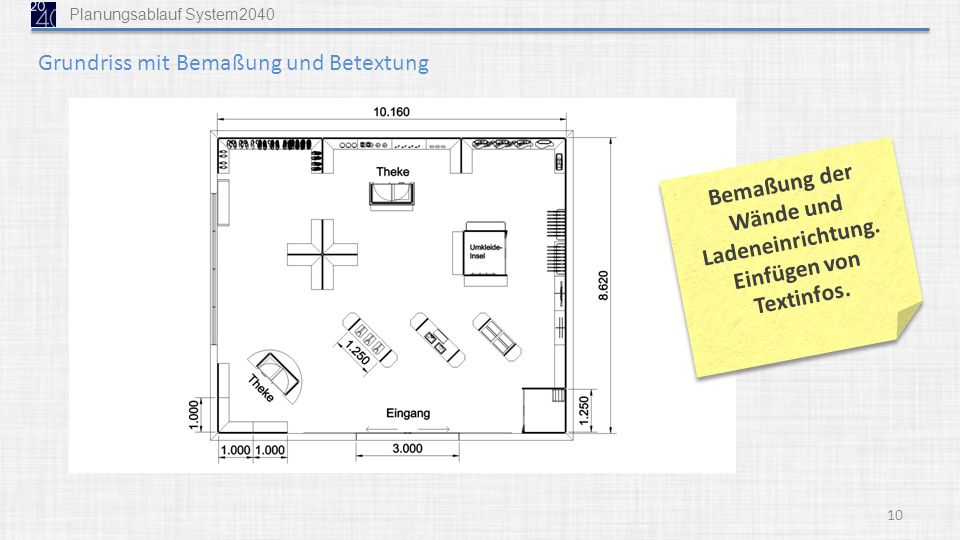10 Bemaßung der Wände und Ladeneinrichtung. Einfügen von Textinfos. Grundriss mit Bemaßung und Betextung Planungsablauf System2040