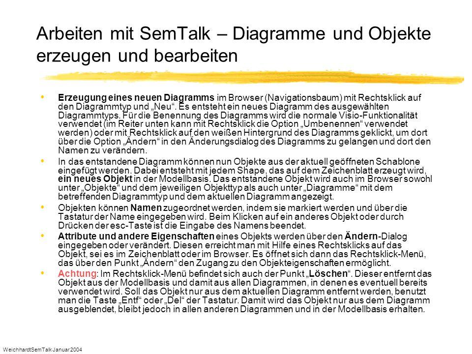 WeichhardtSemTalk Januar 2004 Arbeiten mit SemTalk – Diagramme und Objekte erzeugen und bearbeiten Erzeugung eines neuen Diagramms im Browser (Navigat