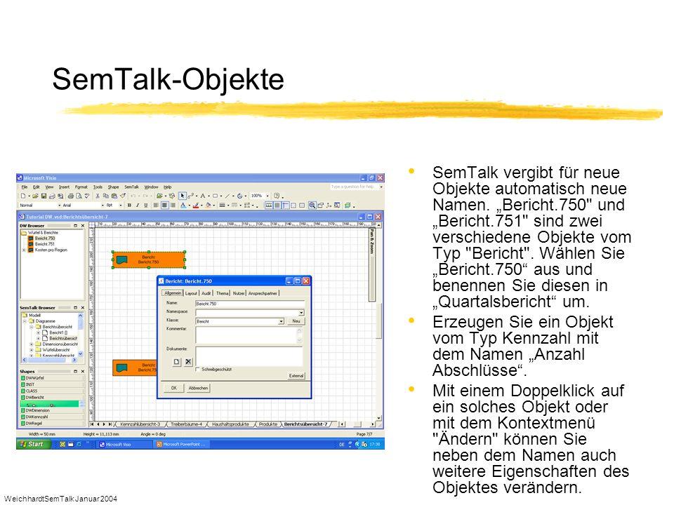 WeichhardtSemTalk Januar 2004 SemTalk-Objekte SemTalk vergibt für neue Objekte automatisch neue Namen. Bericht.750