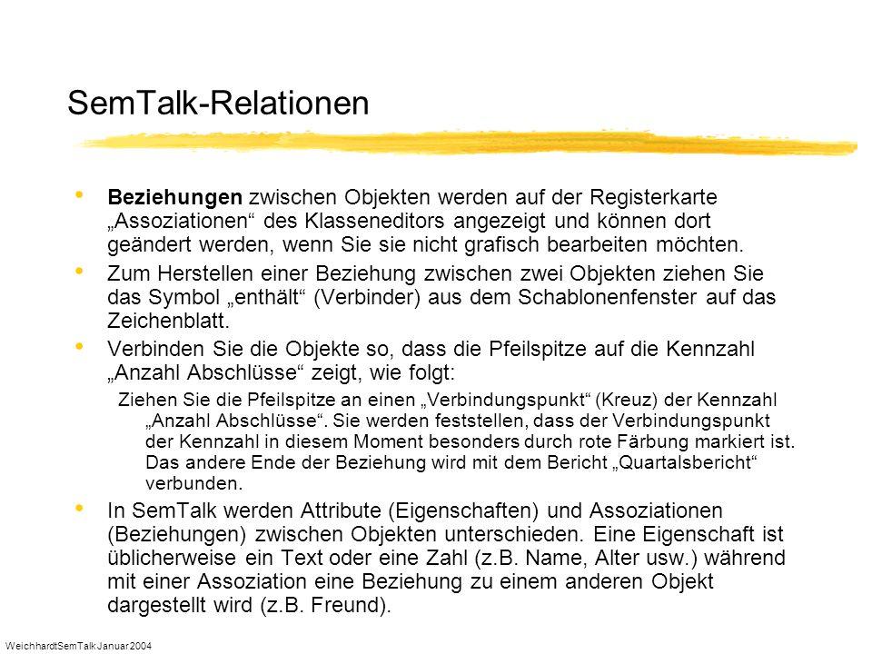 WeichhardtSemTalk Januar 2004 SemTalk-Relationen Beziehungen zwischen Objekten werden auf der Registerkarte Assoziationen des Klasseneditors angezeigt