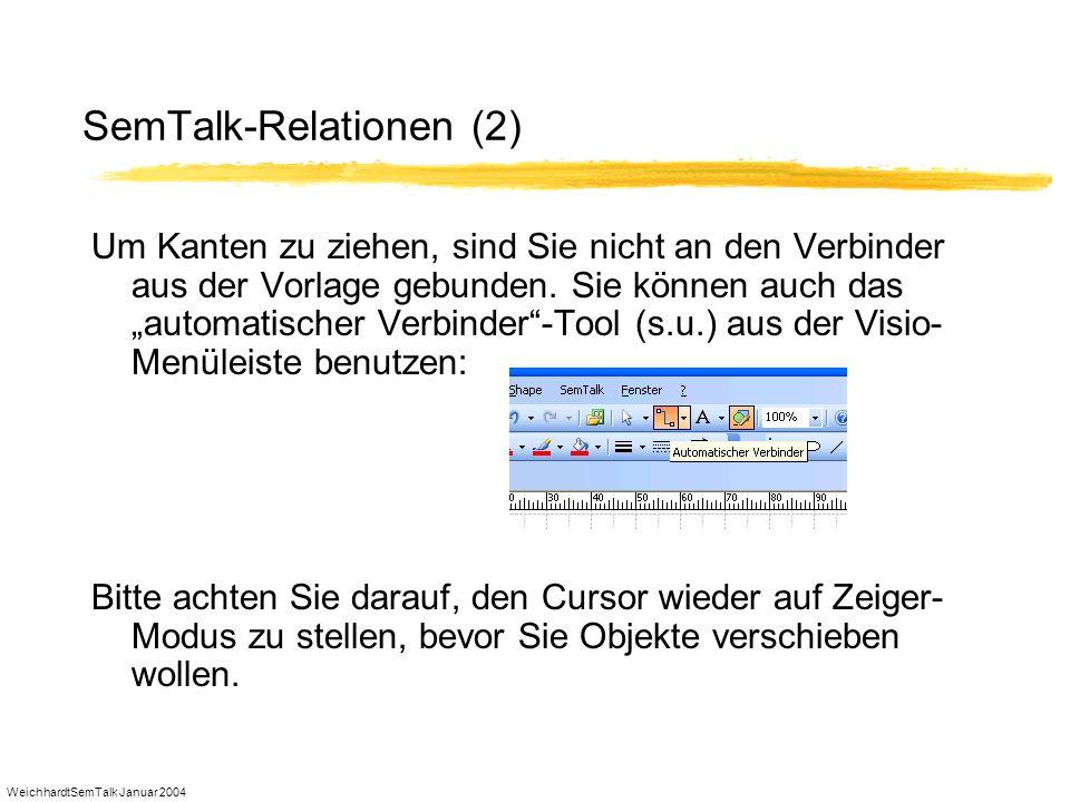 WeichhardtSemTalk Januar 2004 SemTalk-Relationen (2) Um Kanten zu ziehen, sind Sie nicht an den Verbinder aus der Vorlage gebunden. Sie können auch da