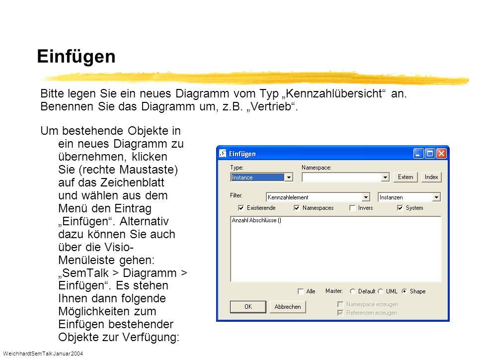 WeichhardtSemTalk Januar 2004 Einfügen Um bestehende Objekte in ein neues Diagramm zu übernehmen, klicken Sie (rechte Maustaste) auf das Zeichenblatt