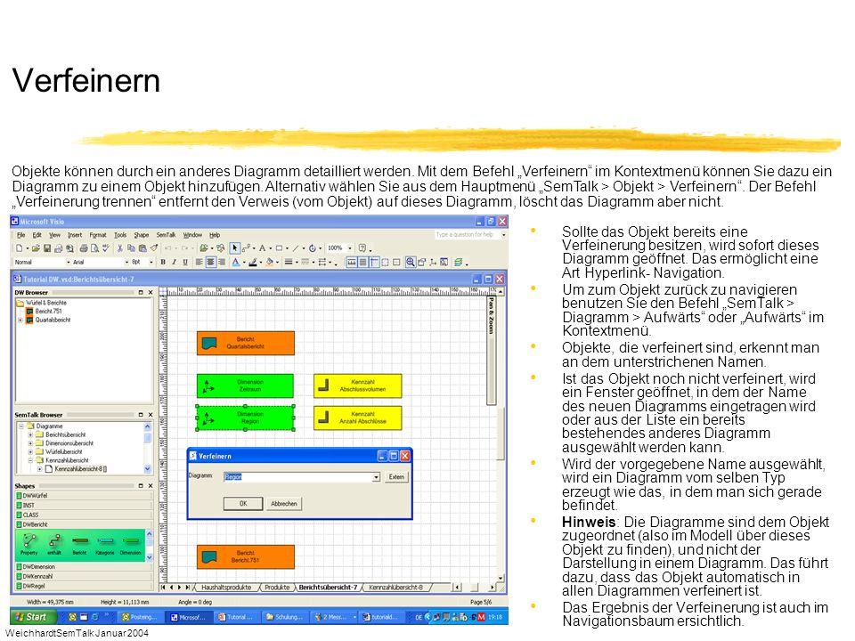 WeichhardtSemTalk Januar 2004 Verfeinern Sollte das Objekt bereits eine Verfeinerung besitzen, wird sofort dieses Diagramm geöffnet. Das ermöglicht ei