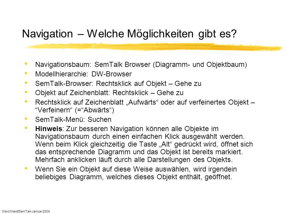 WeichhardtSemTalk Januar 2004 Navigation – Welche Möglichkeiten gibt es? Navigationsbaum: SemTalk Browser (Diagramm- und Objektbaum) Modellhierarchie: