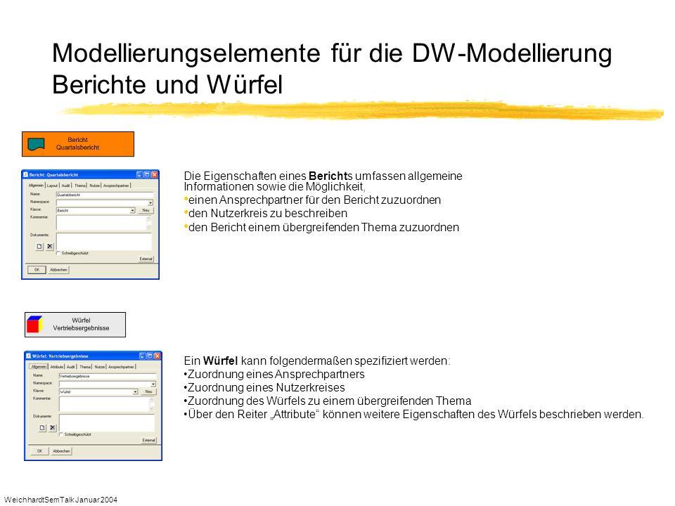 WeichhardtSemTalk Januar 2004 Modellierungselemente für die DW-Modellierung Berichte und Würfel Die Eigenschaften eines Berichts umfassen allgemeine I