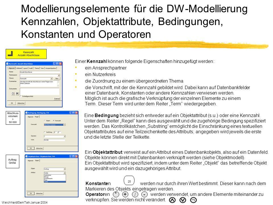 WeichhardtSemTalk Januar 2004 Modellierungselemente für die DW-Modellierung Kennzahlen, Objektattribute, Bedingungen, Konstanten und Operatoren Einer