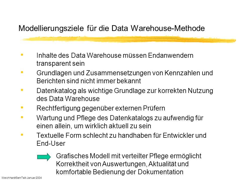 WeichhardtSemTalk Januar 2004 Modellierungsziele für die Data Warehouse-Methode Inhalte des Data Warehouse müssen Endanwendern transparent sein Grundl