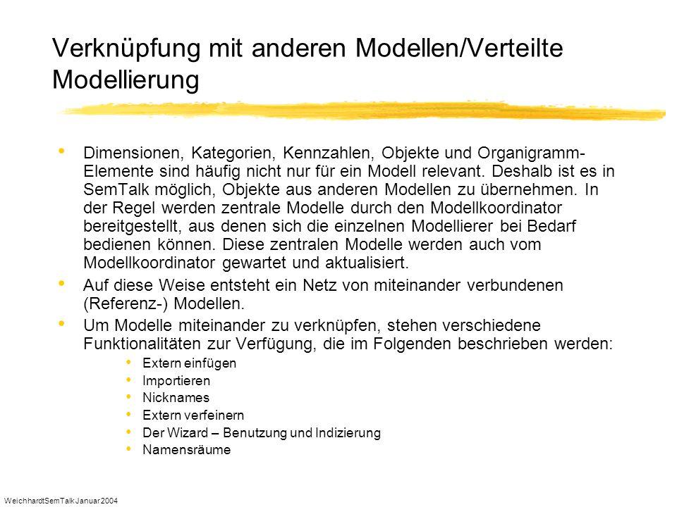 WeichhardtSemTalk Januar 2004 Verknüpfung mit anderen Modellen/Verteilte Modellierung Dimensionen, Kategorien, Kennzahlen, Objekte und Organigramm- El