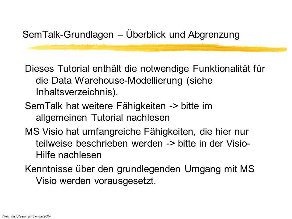 WeichhardtSemTalk Januar 2004 SemTalk-Grundlagen – Überblick und Abgrenzung Dieses Tutorial enthält die notwendige Funktionalität für die Data Warehou