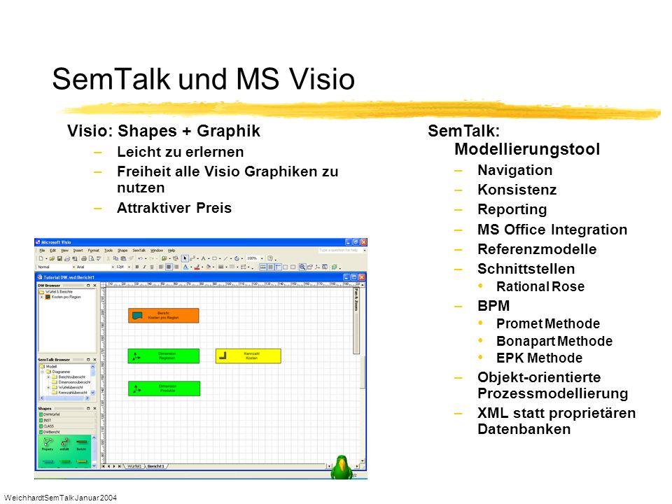 WeichhardtSemTalk Januar 2004 Verknüpfung mit anderen Modellen/Verteilte Modellierung Dimensionen, Kategorien, Kennzahlen, Objekte und Organigramm- Elemente sind häufig nicht nur für ein Modell relevant.