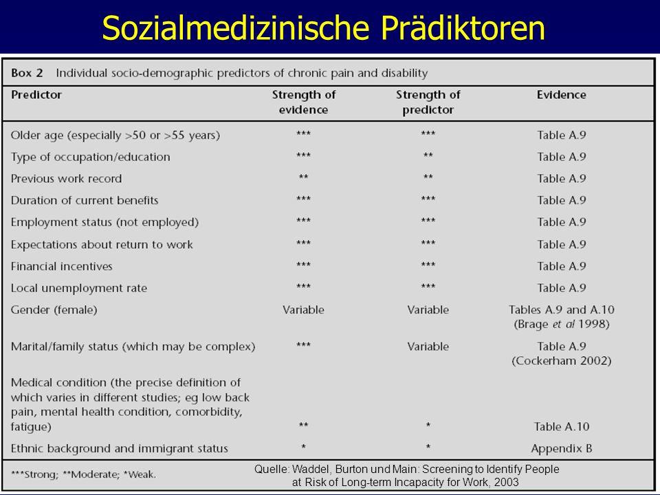 Sozialmedizinische Prädiktoren Quelle: Waddel, Burton und Main: Screening to Identify People at Risk of Long-term Incapacity for Work, 2003