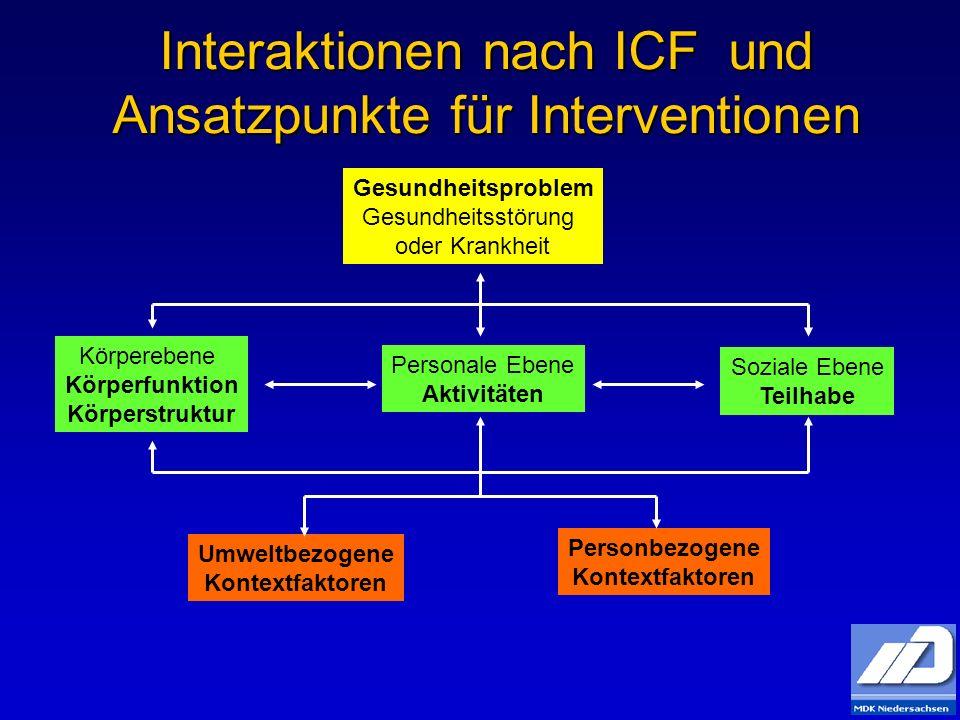 Interaktionen nach ICF und Ansatzpunkte für Interventionen Gesundheitsproblem Gesundheitsstörung oder Krankheit Körperebene Körperfunktion Körperstruk