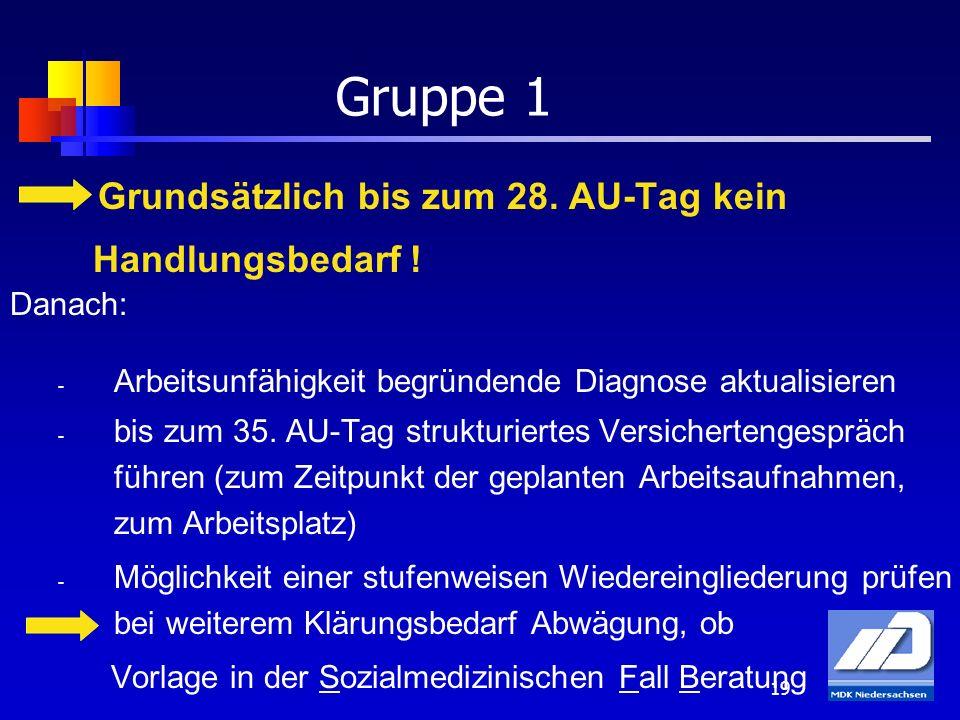19 Gruppe 1 Grundsätzlich bis zum 28. AU-Tag kein Handlungsbedarf ! Danach: - Arbeitsunfähigkeit begründende Diagnose aktualisieren - bis zum 35. AU-T