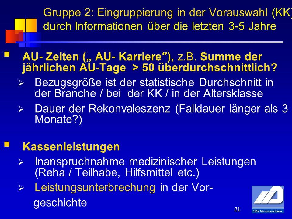 21 Gruppe 2: Eingruppierung in der Vorauswahl (KK) durch Informationen über die letzten 3-5 Jahre AU- Zeiten ( AU- Karriere), z.B. Summe der jährliche