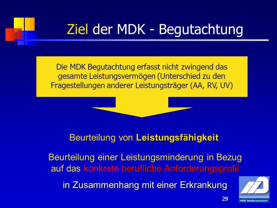 29 Ziel der MDK - Begutachtung Die MDK Begutachtung erfasst nicht zwingend das gesamte Leistungsvermögen (Unterschied zu den Fragestellungen anderer L
