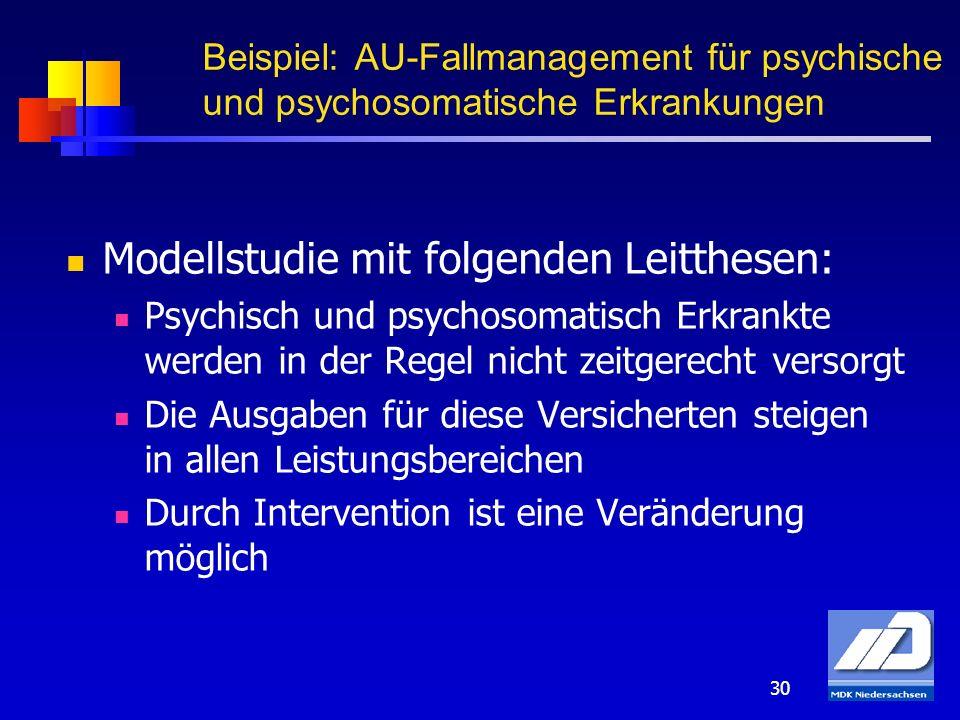 30 Beispiel: AU-Fallmanagement für psychische und psychosomatische Erkrankungen Modellstudie mit folgenden Leitthesen: Psychisch und psychosomatisch E