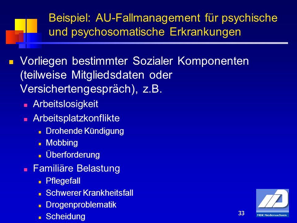 33 Vorliegen bestimmter Sozialer Komponenten (teilweise Mitgliedsdaten oder Versichertengespräch), z.B. Arbeitslosigkeit Arbeitsplatzkonflikte Drohend