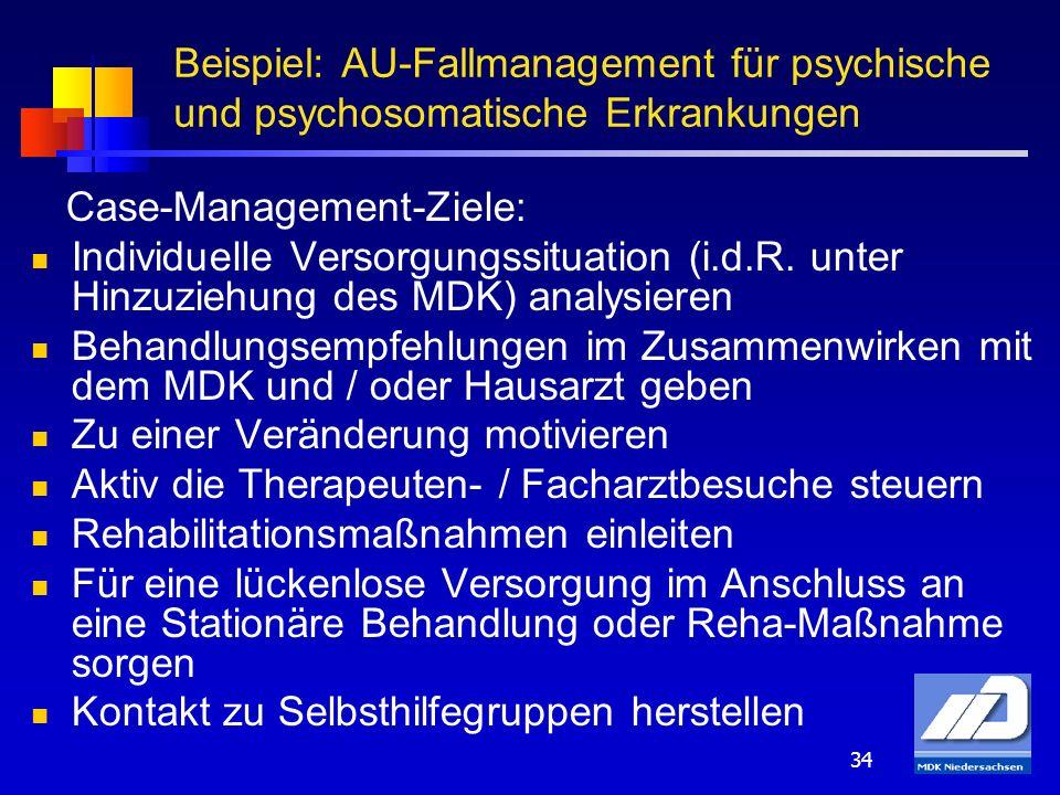 34 Case-Management-Ziele: Individuelle Versorgungssituation (i.d.R. unter Hinzuziehung des MDK) analysieren Behandlungsempfehlungen im Zusammenwirken